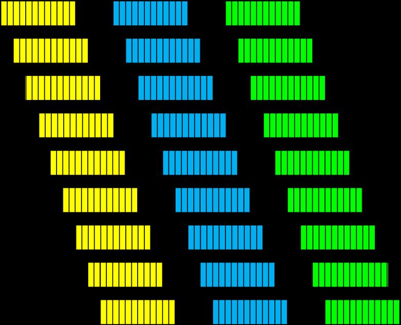 Multi-beam